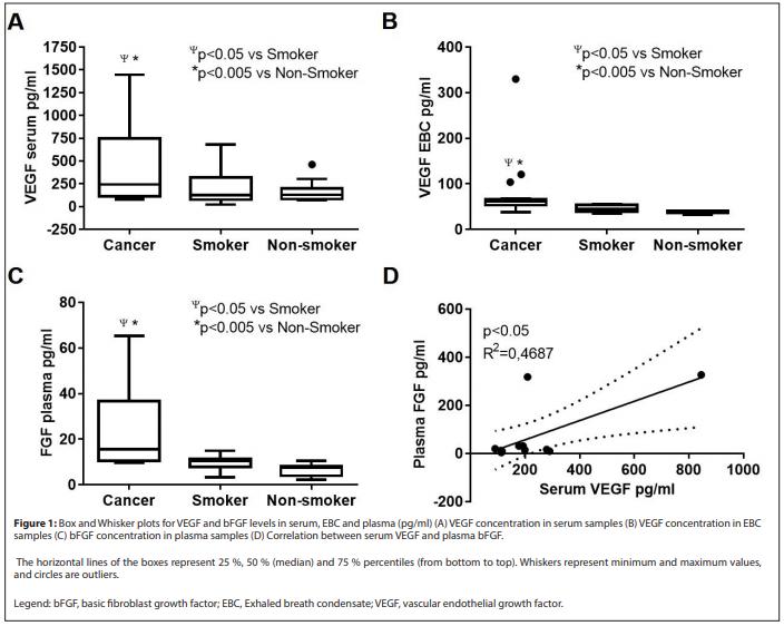 Oncogen Journal Of Cancer Open Access
